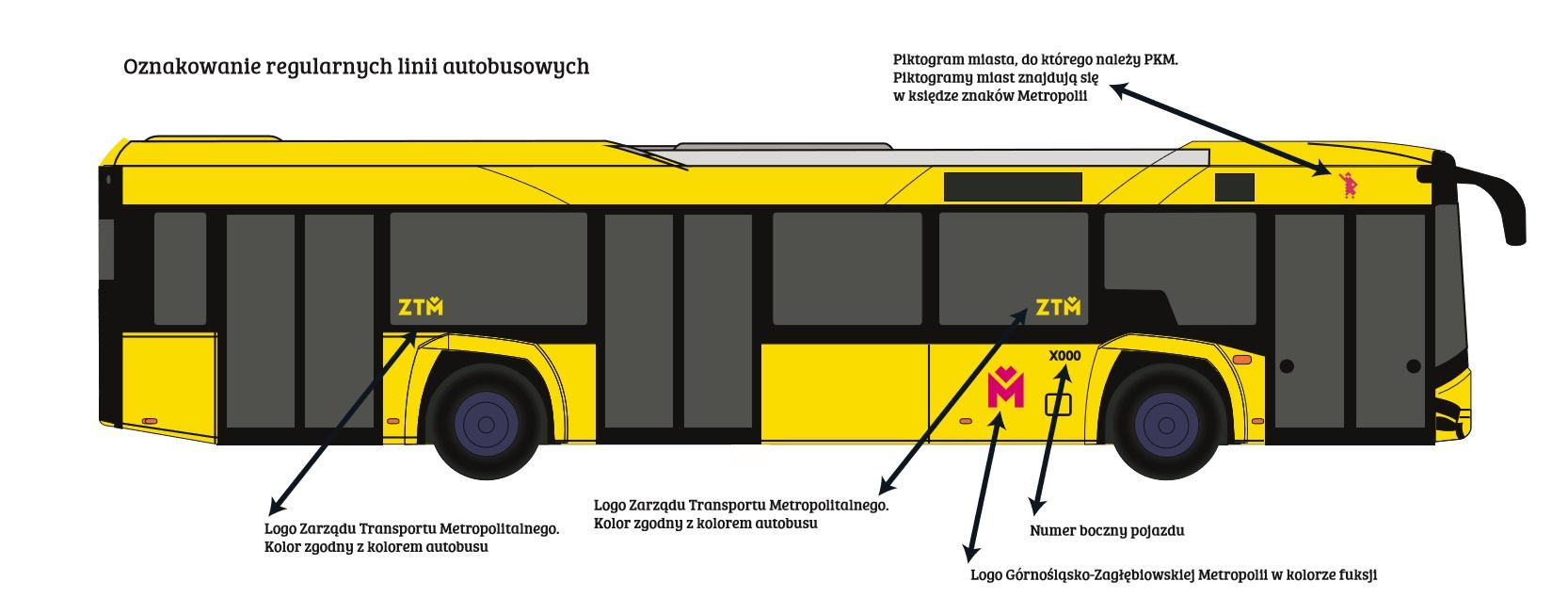 5c385c92e77cc9 Te autobusy znikną z katowickich ulic. Decyzję już podjęto ...